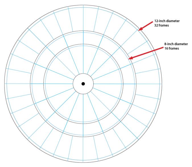 Polar grid example